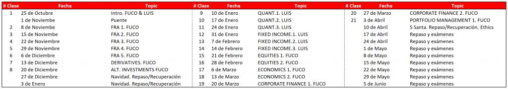 preparador cfa DBF Finance