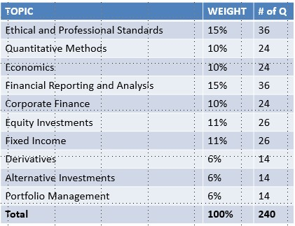 opiniones DBF Finance