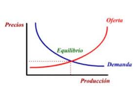 Escuela DBF Finance Madrid